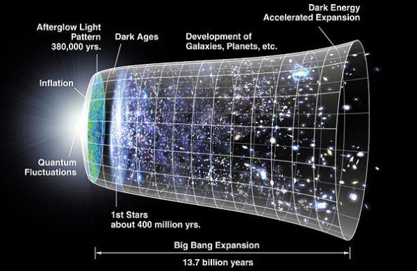 big_bang