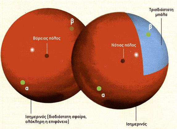 Η τετραδιάστατη μπάλα και η τρισδιάστατη σφαίρα (ή η γεωμετρία του ... 9baaecc4766