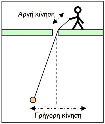 adiabatic1