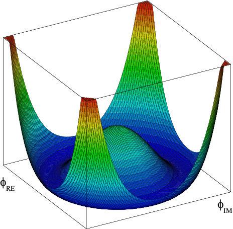 >Η αναζήτηση του σωματιδίου Higgs διαμέσου του γραφενίου
