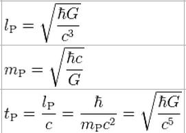 >Μήκος, χρόνος και μάζα Planck