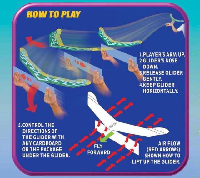 Χάρτινα αεροπλανάκια και αεροδυναμική . VIDEO
