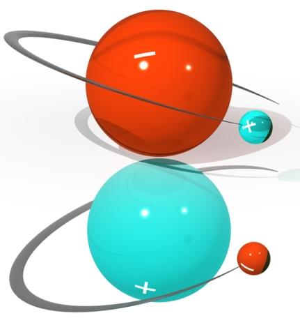 Πάνω: Ένα άτομο αντι-υδρογόνου αποτελείται από ένα αρνητικά φορτισμένο αντιπρωτόνιο γύρω από το οποίο περιστρέφεται ένα θετικά φορτισμένο αντι-ηλεκτρόνιο (ποζιτρόνιο). Κάτω: Ένα άτομο του γνωστού μας υδρογόνου αποτελείται από το θετικά φορτισμένο πρωτόνιο γύρω από το οποίο περιστρέφεται ένα αρνητικά φορτισμένο ηλεκτρόνιο