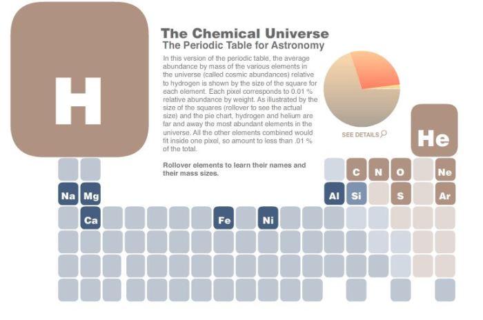 periodic_table1