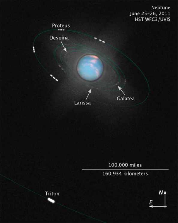Αυτή η εικόνα είναι σύνθεση πολλών ξεχωριστών εικόνων του Hubble. Οι άσπρες τελείες είναι τα εσωτερικά φεγγάρια του Ποσειδώνα που κινούνται κατά μήκος των τροχιών τους στη διάρκεια της φωτογράφησης. Οι πράσινες γραμμές δείχνουν την πλήρη τροχιά κάθε δορυφόρου. Ο Ποσειδώνας έχει περίπου 30 φεγγάρια, τα περισσότερα από τα οποία δεν εμφανίζονται σ' αυτές τις εικόνες είτε διότι βρίσκονται πολύ μακριά είτε διότι το φως τους είναι πολύ εξασθενημένο.