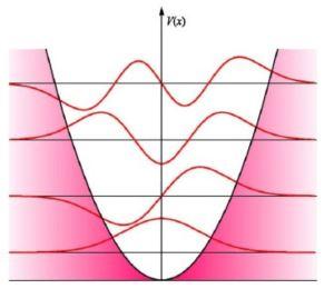 quantum_physics
