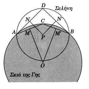 Πως ο Αρίσταρχος ο Σάμιος μέτρησε την απόσταση Γης – Σελήνης