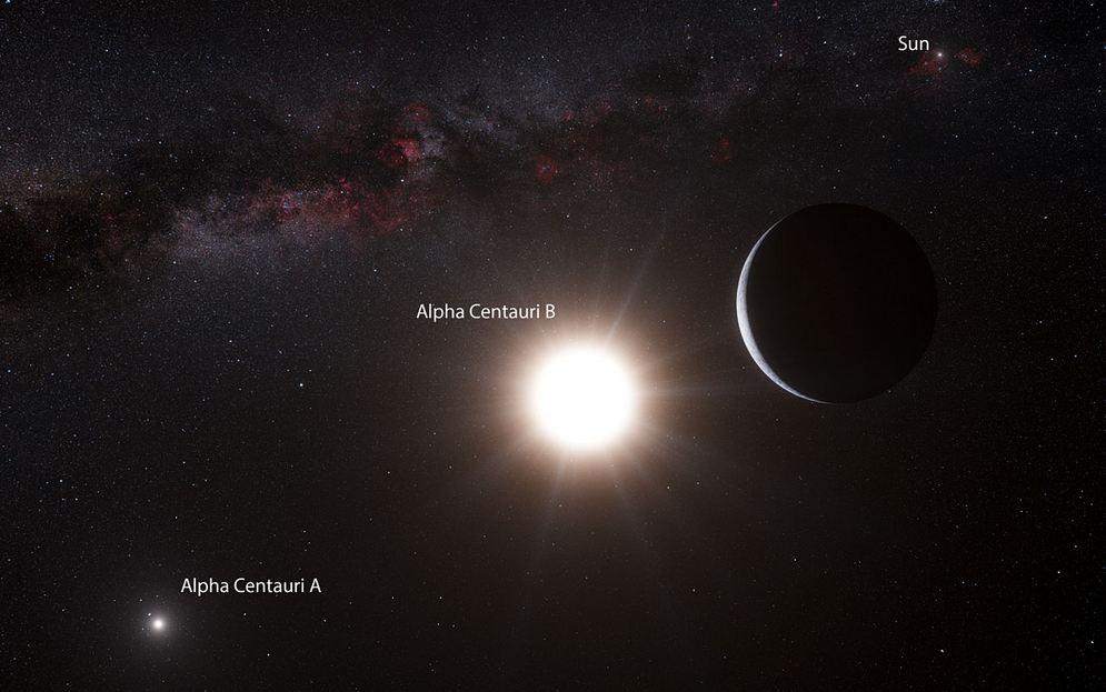 Αποτέλεσμα εικόνας για πλανήτης κενταύρου