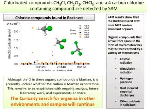 curiosity_carbon