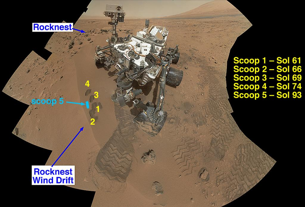 curiosity_scoop