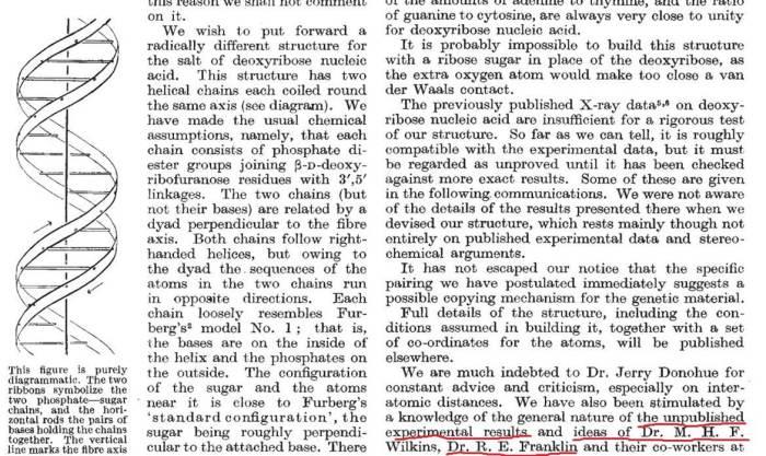 H ιστορική δημοσίευση των Watson και Crick