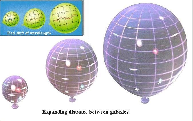 expansion_universe