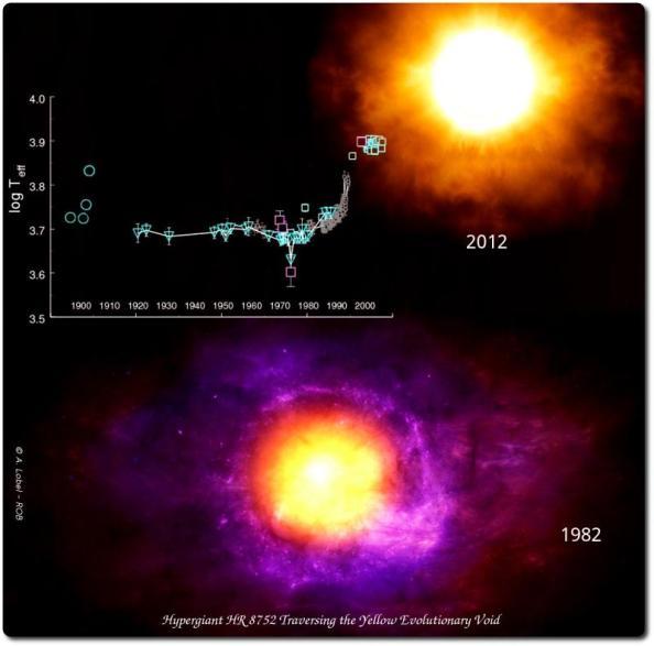 (κλικ πάνω στην εικόνα για μεγέθυνση) Ομάδα επιστημόνων ανακοίνωσε την ολοκλήρωση τριαντάχρονης έρευνας σχετικά με τον υπεργίγαντα HR 8752. Σε αυτό το χρονικό διάστημα, η θερμοκρασία της επιφάνειας του γιγαντιαίου και εξαιρετικά λαμπρού άστρου αυξήθηκαν πολύ γρήγορα. (Credit: Image courtesy of Royal Observatory of Belgium)