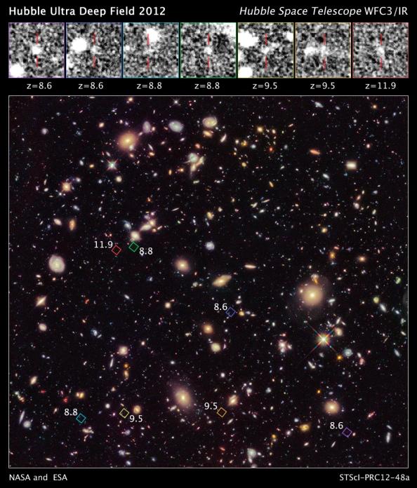 Οι επτά μακρινοί γαλαξίες που δημιουργήθηκαν σε μια περίοδο 350 εκατομμύρια έως 600 εκατομμύρια χρόνια μετά τη Μεγάλη Έκρηξη