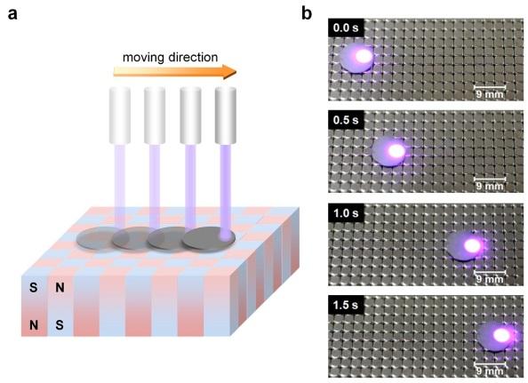 (Α) Η πειραματική διάταξη συνίσταται από ένα δίσκο γραφίτη διαμέτρου 3 χιλιοστών που αιωρείται πάνω από μαγνήτη NdFeB (Β) Ένα laser μετακινεί το δίσκο προς την κατεύθυνση της δέσμης φωτός (φωτογραφικά καρέ από το βίντεο παρακάτω)
