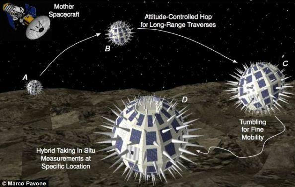 Το μητρικό σκάφος ονομάζεται Phobos Surveyor θα μεταφέρει 5-6 σκαντζόχοιρους - ρομπότ
