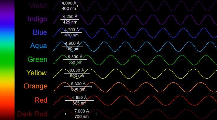 colors_spectrum