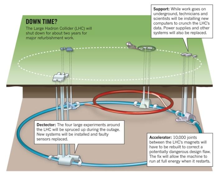 LHC (1)