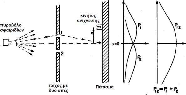 feynman_bullets