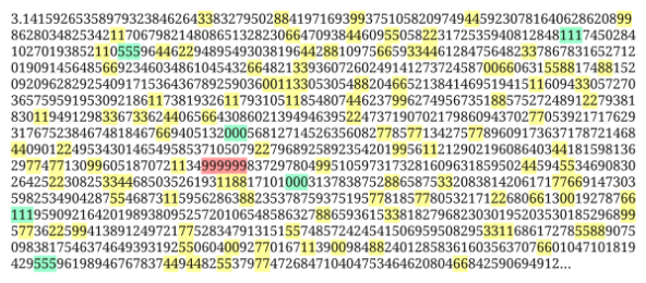 The Feynman point: To σημείοΗ ακολουθία των έξι 9s που ξεκινά από το 762ο δεκαδικό ψηφίο