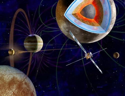Το «JUICE» αναμένεται να πραγματοποιήσει μετρήσεις στα παγωμένα φεγγάρια του Δία Ευρώπη, Καλλιστώ και Γανυμήδη, του οποίου προβλέπεται να γίνει τεχνητός δορυφόρος