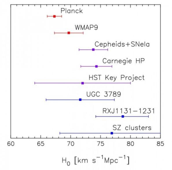 Planck_Hubble_constant-600x590