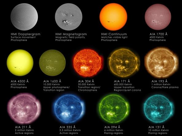 Πώς βλέπει η NASA από τον Ήλιο. Κάντε κλικ πάνω στην εικόνα για μεγέθυνση