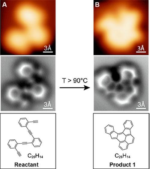 Επάνω οι φωτογραφίες μιας αντίδρασης με ένα μικρoσκόπιο ρεύματος σήραγγας ακίδας (STM), στο κέντρο οι νέες φωτογραφίες με το μικροσκόπιο ατομικής δύναμης nc-AFM και κάτω κλασικά διαγράμματα μοριακής δομής (Πηγή Felix Fischer and Michael Crommie, UC Berkeley)