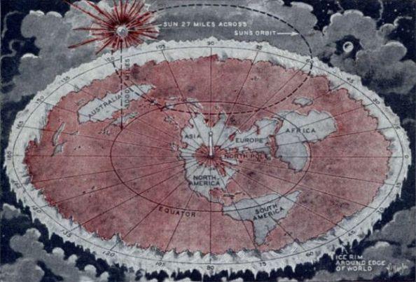 Χάρτης της επίπεδης Γης http://www.lhup.edu/~dsimanek/flat/flateart.htm