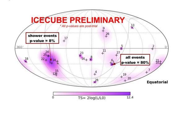 neutrinos2