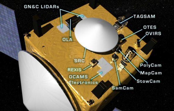 Το διαστημικό σκάφος OSIRIS-REx και τα όργανά του