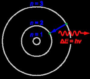 Bohr-atom-PAR