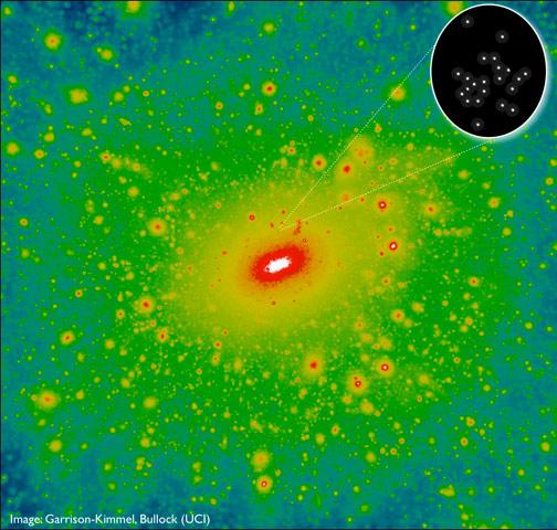 Αυτή η εικόνα δείχνει μια θεωρητική πρόβλεψη για την κατανομή σκοτεινής ύλης μέσα σε μια απόσταση περίπου 1 εκατομμύριο έτη φωτός από τον γραλαξία μας. Η κλίμακα της εικόνας είναι τέτοια ώστε ο δίσκος του γαλαξία μας να χωράει μέσα στη λευκή περιοχή στο κέντρο. Οι παρατηρήσεις του αμυδρού γαλαξία Seque 2 (η μεγέθυνση) μας αποκαλύπτουν την κατανομή της σκοτεινής ύλης γύρω του σύμφωνα με τα υπάρχοντα θεωρητικά μοντέλα.