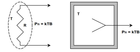 Θερμοκρασία θορύβου κεραίας: είναι η θερμοκρασία ενός υποθετικού αντιστάτη στην είσοδο ενός ιδανικού δέκτη χωρίς θόρυβο, ο οποίος μπορεί να δημιουργήσει την ίδια ισχύ θορύβου στην έξοδο ανά μονάδα εύρους ζώνης, όπως η έξοδος της κεραίας σε μια συγκεκριμένη συχνότητα
