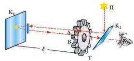 Mια απλοποιημένη διάταξη του πειράματος Fizeau