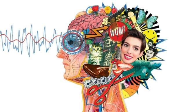 Αποτέλεσμα εικόνας για Ο Ανθρώπινος Εγκέφαλος,