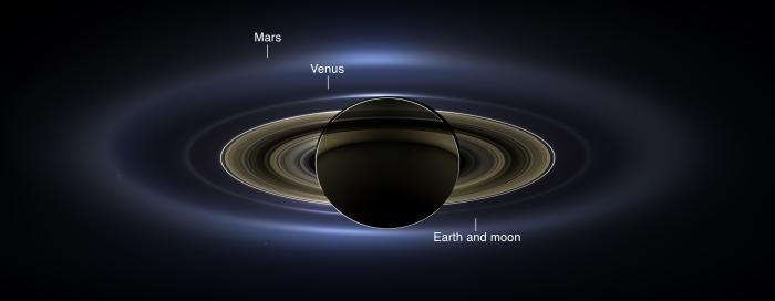 O Kρόνος, η Αφροδίτη, ο Άρης και η Γη με την Σελήνη (Κάντε κλικ πάνω στην εικόνα για μεγέθυνση)