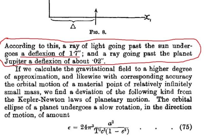 δείτε σελ. 163 ΕΔΩ: «The Foundation of the General Theory of Relativity»