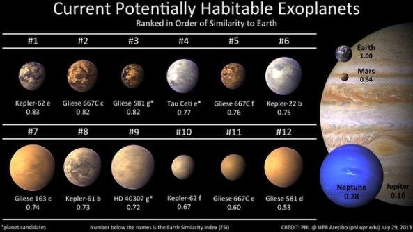 exoplanets_bbc