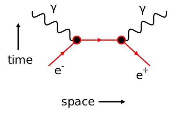Feynman-diagram-12