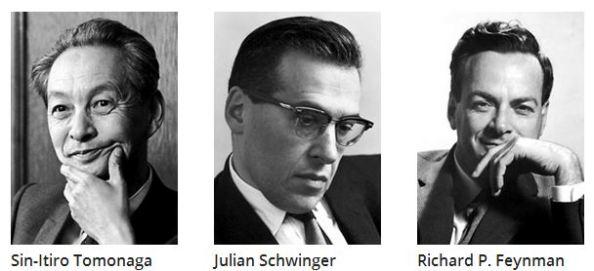 Οι Sin-Itiro Tomonaga, Julian Schwinger και Richard P. Feynman βραβεύθηκαν με το Νόμπελ Φυσικής το 1965 για τις εργασίες τους στην Κβαντική Ηλεκτροδυναμική