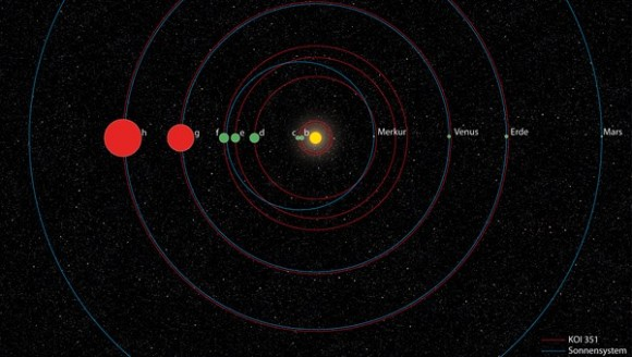 Second_Solar_System-580x328