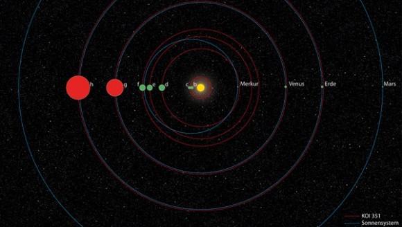 Second_Solar_System-580x328