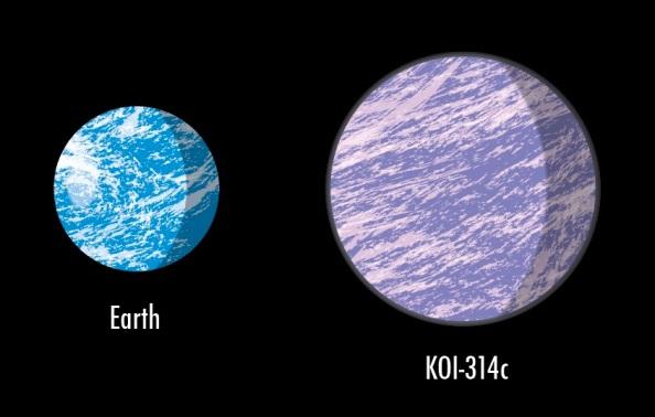 Σύγκριση των διαστάσεων Γης και KOI-314c .