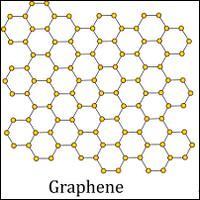 graphene_artificiel_mondialement_reconnue_medium
