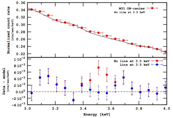 sterile neutrino1