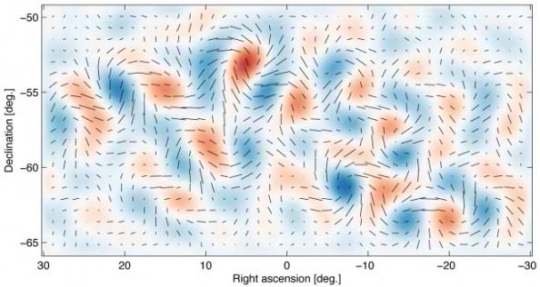 Αυτό το μοτίβο αποκαλύπτει τα ίχνη των βαρυτικών κυμάτων στην μικροκυματική ακτινοβολία υποβάθρου