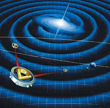 Σχέδιο του μελλοντικού διαστημικού ανιχνευτή βαρυτικών κυμάτων «LISA». Ο ανιχνευτής περιστρέφεται στην τροχιά της Γης γύρω από τον Ηλιο και αποτελείται από τρία διαστημόπλοια που σχηματίζουν ένα ισόπλευρο τρίγωνο με βραχίονες laser 5.000.000 χιλιομέτρων μήκους έκαστος. Η επένδυση της κατασκευής του, πολλών εκατοντάδων εκατομμυρίων, έχει παγώσει. Η λειτουργία του αναμένεται με μεγάλες προϋποθέσεις το 2018