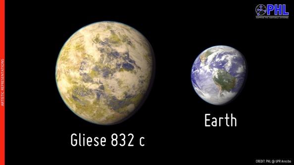 Το μέγεθος του εξωπλανήτη σε σχέση με το μέγεθος της Γης