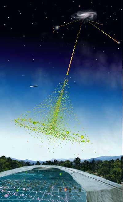 hawc-cosmic-ray-sky